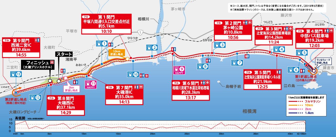 テレビ コース マラソン 時間 2019 24